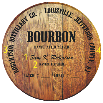 Personalized Barrel Head Sign - Bourbon Distillery Warehouse - Personalization Options