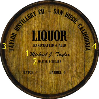 Personalized Barrel Head Sign - Liquor Distillery Warehouse Hoop Head - Personalization Options